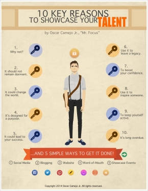 10 Key Reasons to Showcase Your Talent